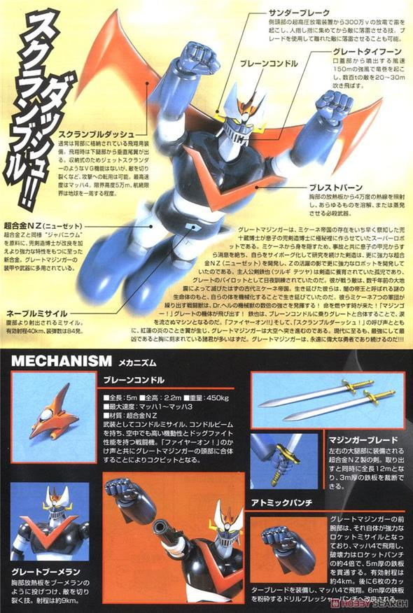 1/144 MC - GREAT MAZINGER MODEL KIT